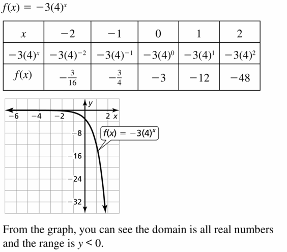 Big Ideas Math Algebra 1 Answers Chapter 7 Polynomial Equations and Factoring 7.8 Question 57