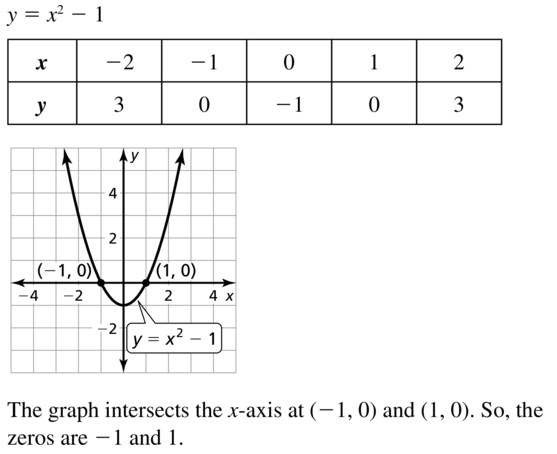 Big Ideas Math Algebra 1 Answers Chapter 8 Graphing Quadratic Functions 8.2 a 19