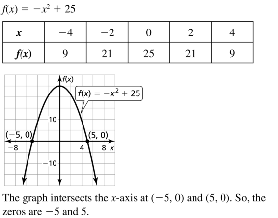Big Ideas Math Algebra 1 Answers Chapter 8 Graphing Quadratic Functions 8.2 a 21