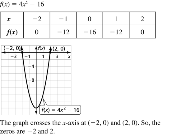 Big Ideas Math Algebra 1 Answers Chapter 8 Graphing Quadratic Functions 8.2 a 23