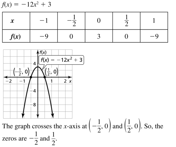 Big Ideas Math Algebra 1 Answers Chapter 8 Graphing Quadratic Functions 8.2 a 25