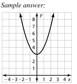 Big Ideas Math Algebra 1 Answers Chapter 8 Graphing Quadratic Functions 8.2 a 29