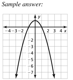 Big Ideas Math Algebra 1 Answers Chapter 8 Graphing Quadratic Functions 8.2 a 31