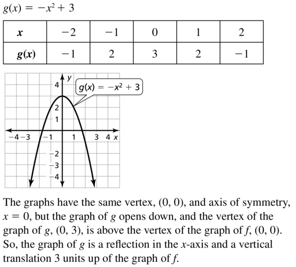 Big Ideas Math Algebra 1 Answers Chapter 8 Graphing Quadratic Functions 8.2 a 7