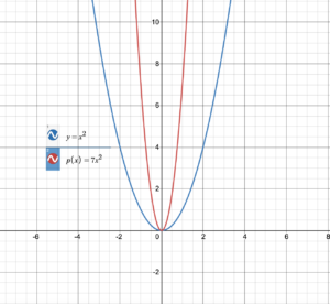 Big Ideas Math Algebra 1 Answers Chapter 8 Graphing Quadratic Functions img_1