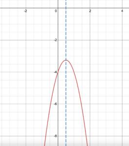 Big Ideas Math Algebra 1 Answers Chapter 8 Graphing Quadratic Functions img_10