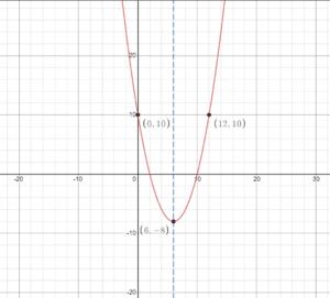 Big Ideas Math Algebra 1 Answers Chapter 8 Graphing Quadratic Functions img_11