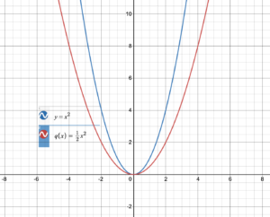Big Ideas Math Algebra 1 Answers Chapter 8 Graphing Quadratic Functions img_2