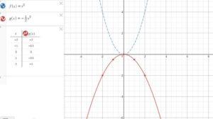 Big Ideas Math Algebra 1 Answers Chapter 8 Graphing Quadratic Functions img_28