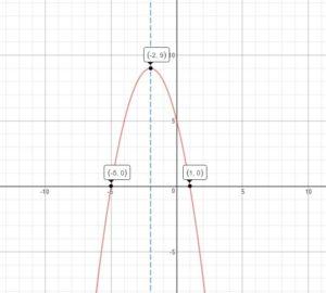 Big Ideas Math Algebra 1 Answers Chapter 8 Graphing Quadratic Functions img_31