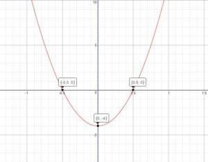 Big Ideas Math Algebra 1 Answers Chapter 8 Graphing Quadratic Functions img_32
