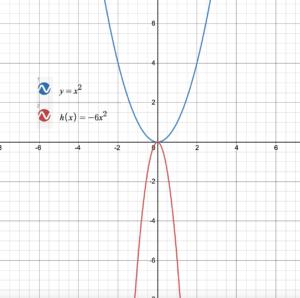 Big Ideas Math Algebra 1 Answers Chapter 8 Graphing Quadratic Functions img_4