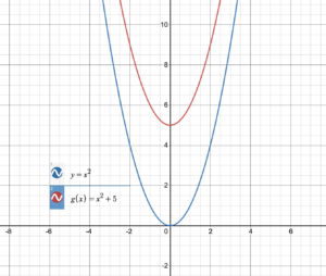 Big Ideas Math Algebra 1 Answers Chapter 8 Graphing Quadratic Functions img_5