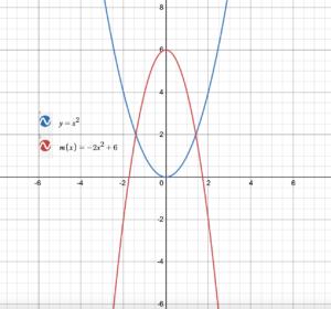 Big Ideas Math Algebra 1 Answers Chapter 8 Graphing Quadratic Functions img_6