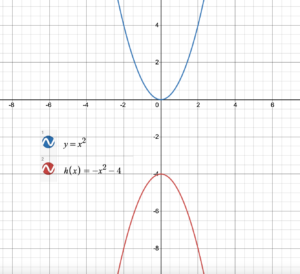 Big Ideas Math Algebra 1 Answers Chapter 8 Graphing Quadratic Functions img_7