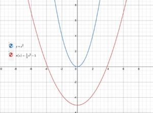 Big Ideas Math Algebra 1 Answers Chapter 8 Graphing Quadratic Functions img_8