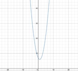Big Ideas Math Algebra 1 Answers Chapter 8 Graphing Quadratic Functions img_9