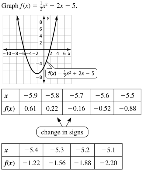 Big Ideas Math Algebra 1 Answers Chapter 9 Solving Quadratic Equations 9.2 a 51.1