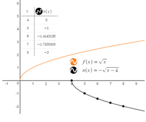 Big Ideas Math Algebra 1 Solution Key Chapter 10 img_10