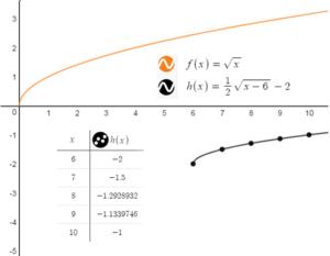 Big Ideas Math Algebra 1 Solution Key Chapter 10 img_11