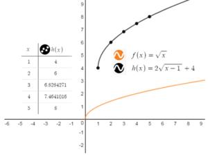 Big Ideas Math Algebra 1 Solution Key Chapter 10 img_14