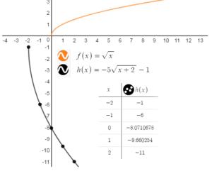 Big Ideas Math Algebra 1 Solution Key Chapter 10 img_15
