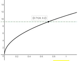 Big Ideas Math Algebra 1 Solution Key Chapter 10 img_16
