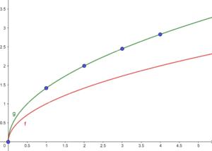 Big Ideas Math Algebra 1 Solution Key Chapter 10 img_6