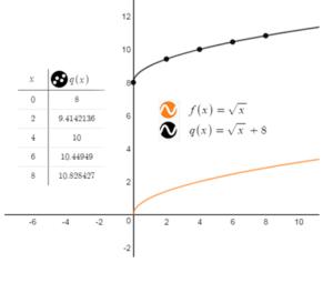 Big Ideas Math Algebra 1 Solution Key Chapter 10 img_8