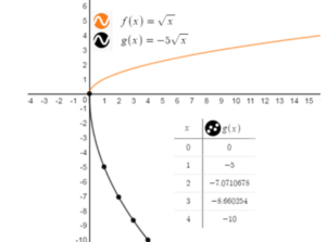 Big Ideas Math Algebra 1 Solution Key Chapter 10 img_9