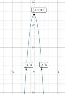 Big-Ideas-Math-Algebra-1-Solution-Key-Chapter-8-Graphing-Quadratic-Functions-101