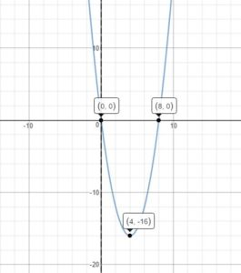 Big-Ideas-Math-Algebra-1-Solution-Key-Chapter-8-Graphing-Quadratic-Functions-103