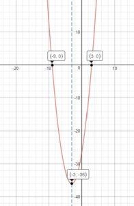 Big-Ideas-Math-Algebra-1-Solution-Key-Chapter-8-Graphing-Quadratic-Functions-105