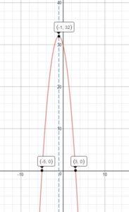 Big-Ideas-Math-Algebra-1-Solution-Key-Chapter-8-Graphing-Quadratic-Functions-106
