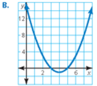 Big-Ideas-Math-Algebra-1-Solution-Key-Chapter-8-Graphing-Quadratic-Functions-107