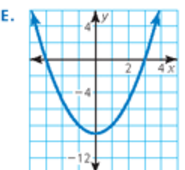 Big-Ideas-Math-Algebra-1-Solution-Key-Chapter-8-Graphing-Quadratic-Functions-108