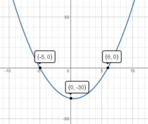 Big-Ideas-Math-Algebra-1-Solution-Key-Chapter-8-Graphing-Quadratic-Functions-110