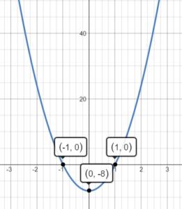 Big-Ideas-Math-Algebra-1-Solution-Key-Chapter-8-Graphing-Quadratic-Functions-111