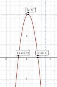 Big-Ideas-Math-Algebra-1-Solution-Key-Chapter-8-Graphing-Quadratic-Functions-113