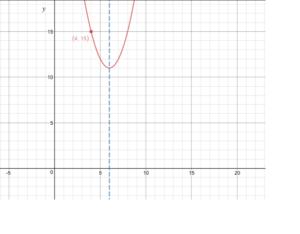 Big-Ideas-Math-Algebra-1-Solution-Key-Chapter-8-Graphing-Quadratic-Functions-114