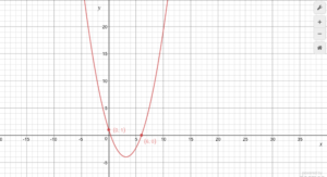 Big-Ideas-Math-Algebra-1-Solution-Key-Chapter-8-Graphing-Quadratic-Functions-115