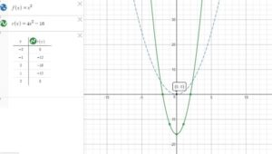 Big-Ideas-Math-Algebra-1-Solution-Key-Chapter-8-Graphing-Quadratic-Functions-88