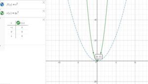 Big-Ideas-Math-Algebra-1-Solution-Key-Chapter-8-Graphing-Quadratic-Functions-89