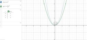 Big-Ideas-Math-Algebra-1-Solution-Key-Chapter-8-Graphing-Quadratic-Functions-90