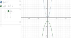 Big-Ideas-Math-Algebra-1-Solution-Key-Chapter-8-Graphing-Quadratic-Functions-91