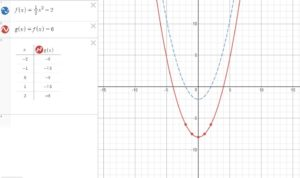 Big-Ideas-Math-Algebra-1-Solution-Key-Chapter-8-Graphing-Quadratic-Functions-94