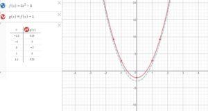 Big-Ideas-Math-Algebra-1-Solution-Key-Chapter-8-Graphing-Quadratic-Functions-95