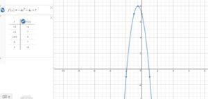 Big-Ideas-Math-Algebra-1-Solution-Key-Chapter-8-Graphing-Quadratic-Functions-96