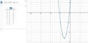 Big-Ideas-Math-Algebra-1-Solution-Key-Chapter-8-Graphing-Quadratic-Functions-97