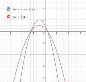 Big-Ideas-Math-Algebra-1-Solutions-Chapter-8-Graphing-Quadratic-Functions-ca-50